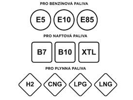 Pohonné hmoty budou od října nově značeny: Pozor na písmeno B!