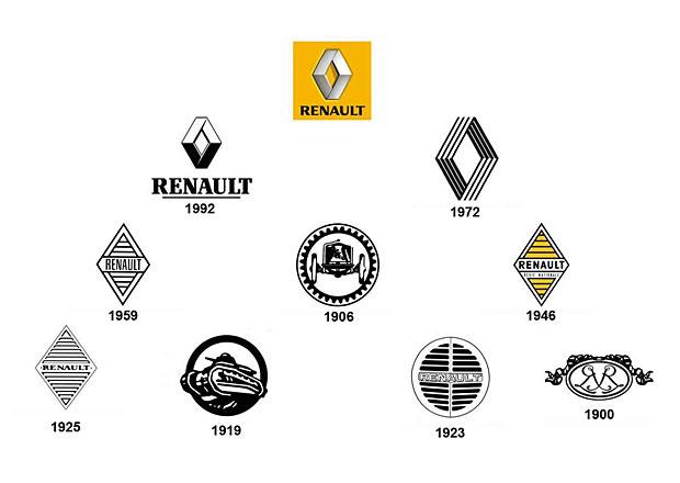 Příběh Renaultu: Francouzský výrobce patří k nejstarším automobilkám světa