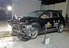 Euro NCAP 2017: Hyundai Kona – Pět hvězd pro SUV se zábavnou vizáží