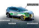 Kia představuje dieselový hybrid, první modely jej dostanou ...