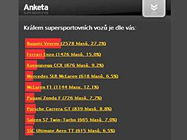 Čtenáři AF: Veyron je králem supersportů: titulní fotka