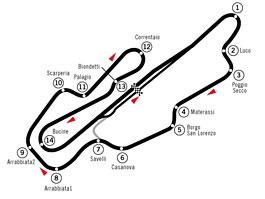 GP Itálie - Abraham dojel sedmý, Pešek spadl: titulní fotka