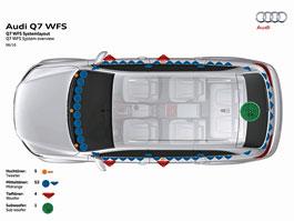 Audi Sound Concept aneb 62 reproduktorů v Audi Q7: titulní fotka