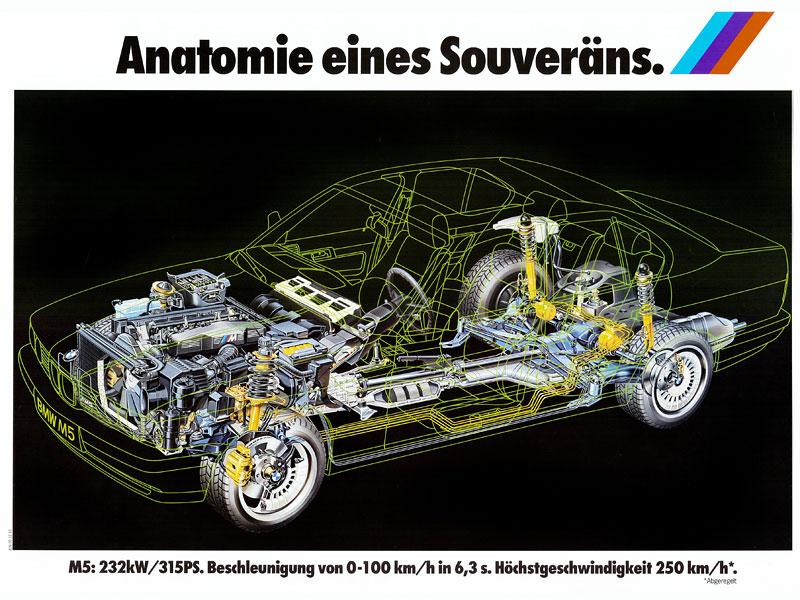 Pod lupou: BMW M5 - Bavorský dálniční expres: - fotka 55