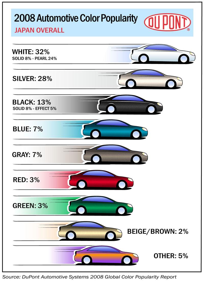 Nejlepší v Evropě je černá, v USA zase bílá: - fotka 6