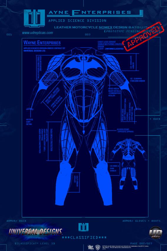 Universal Designs Replicas – kožené kombinézy z komiksu: - fotka 5