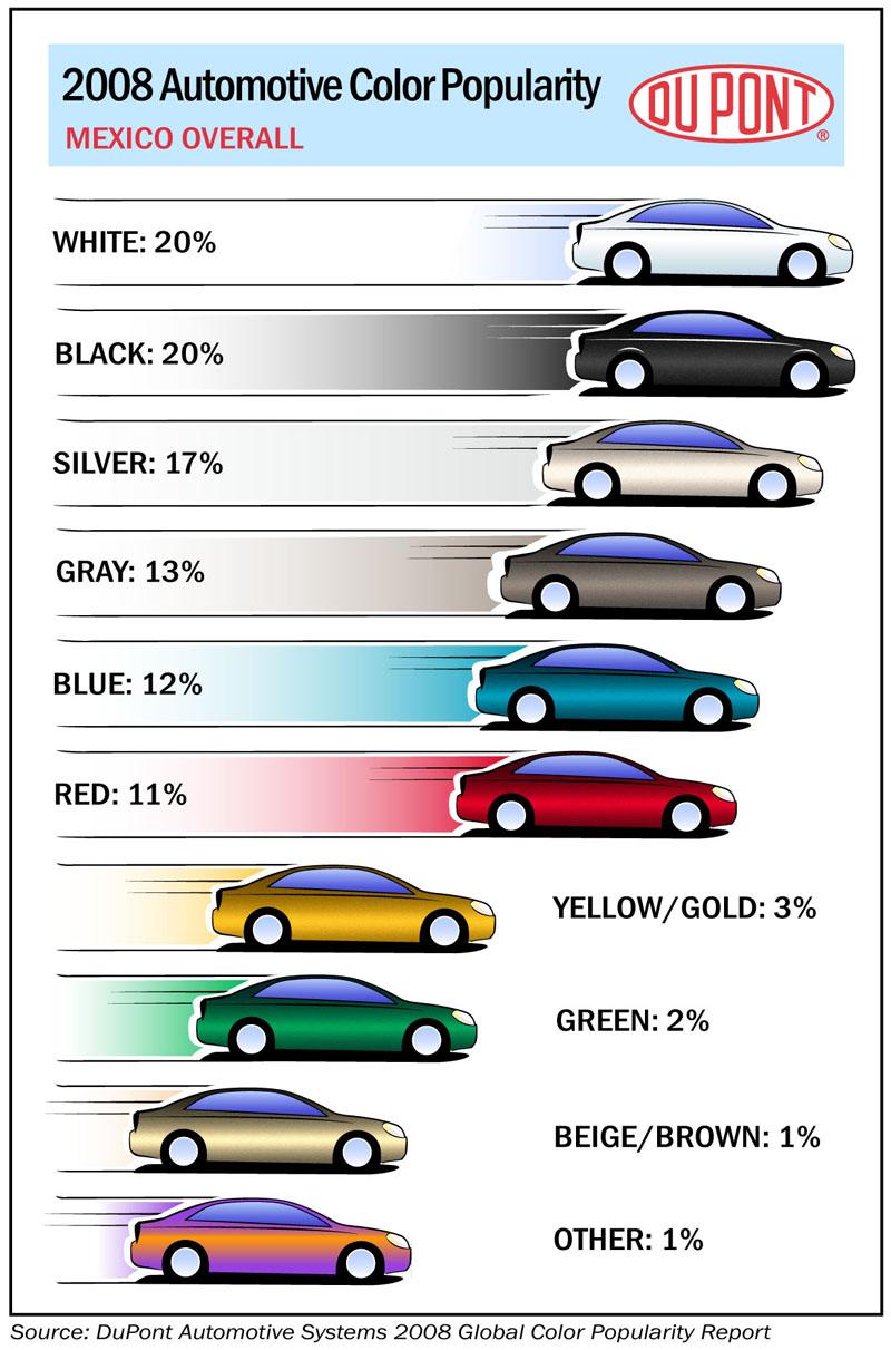 Nejlepší v Evropě je černá, v USA zase bílá: - fotka 7