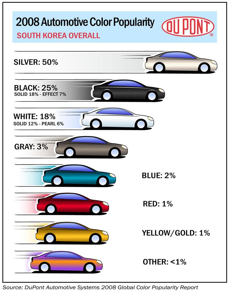 Nejlepší v Evropě je černá, v USA zase bílá: - fotka 9