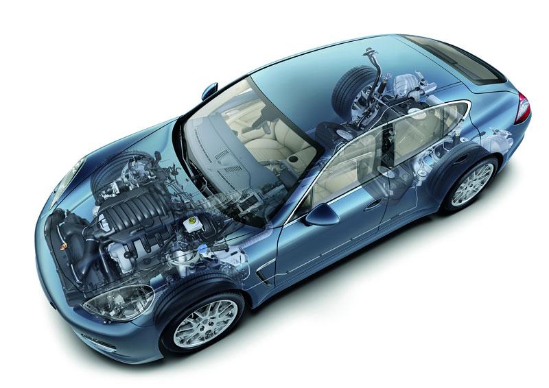 Panamera je zřejmě novým nejrychlejším sedanem Nordschleife: - fotka 88