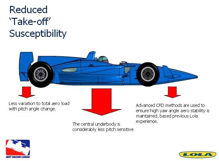 Lola: další možné šasi pro IndyCar: - fotka 7