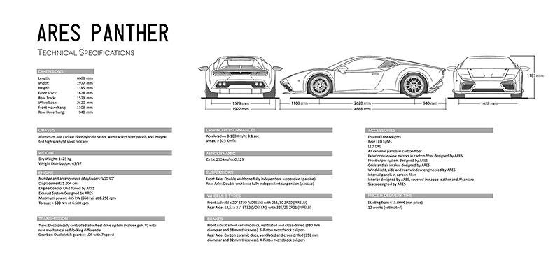 Ares Design ukazuje moderní interpretaci De Tomasa Pantera. Má dokonce i mrkačky: - fotka 26