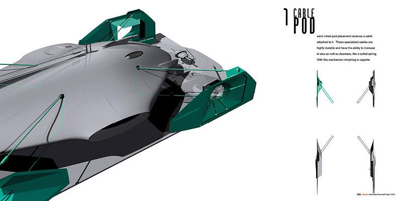 Audi Airomorph: závoďák pro Le Mans budoucnosti: - fotka 7