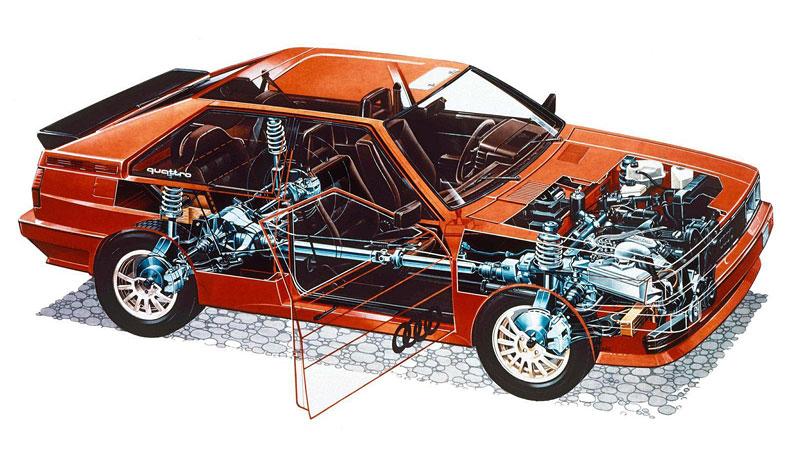 Audi Quattro: Třicet let pohonu všech kol: - fotka 5