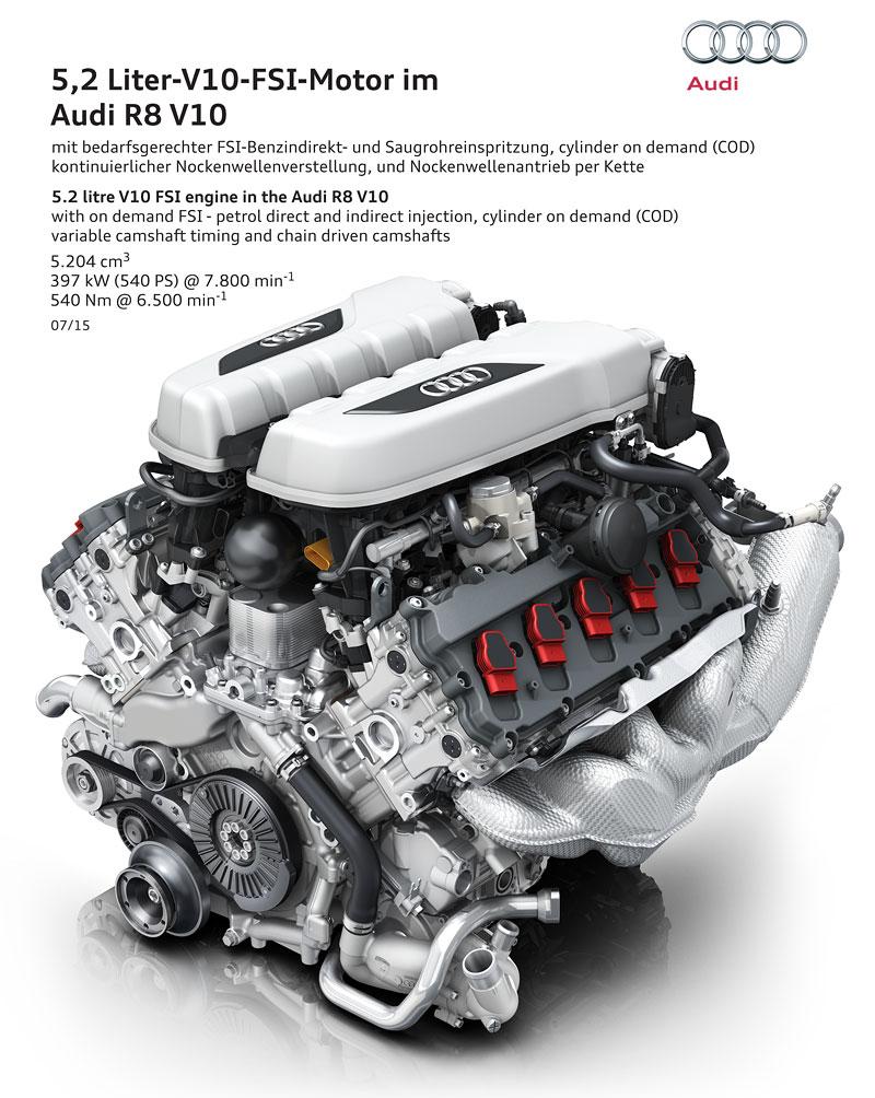 Za volantem: Audi R8: - fotka 56
