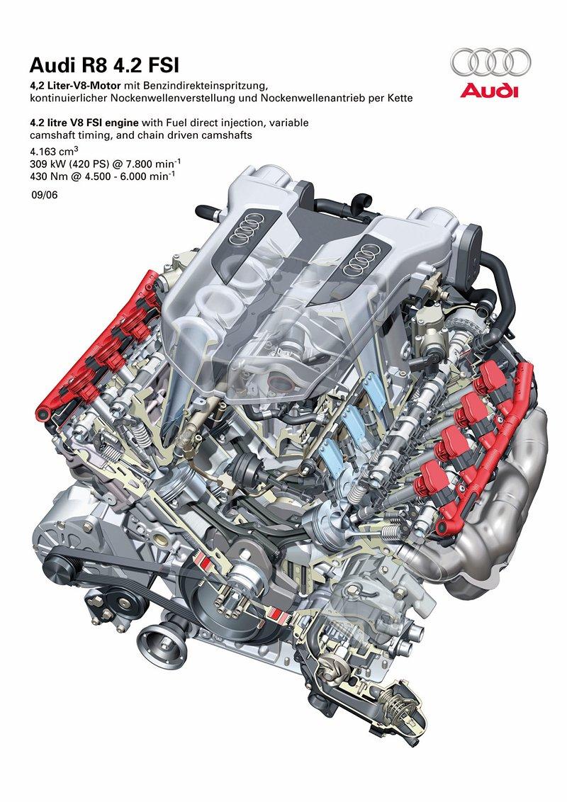 Audi R8 dostane motor V10 s turbem!: - fotka 27
