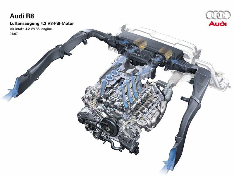 Audi R8 dostane motor V10 s turbem!: - fotka 29