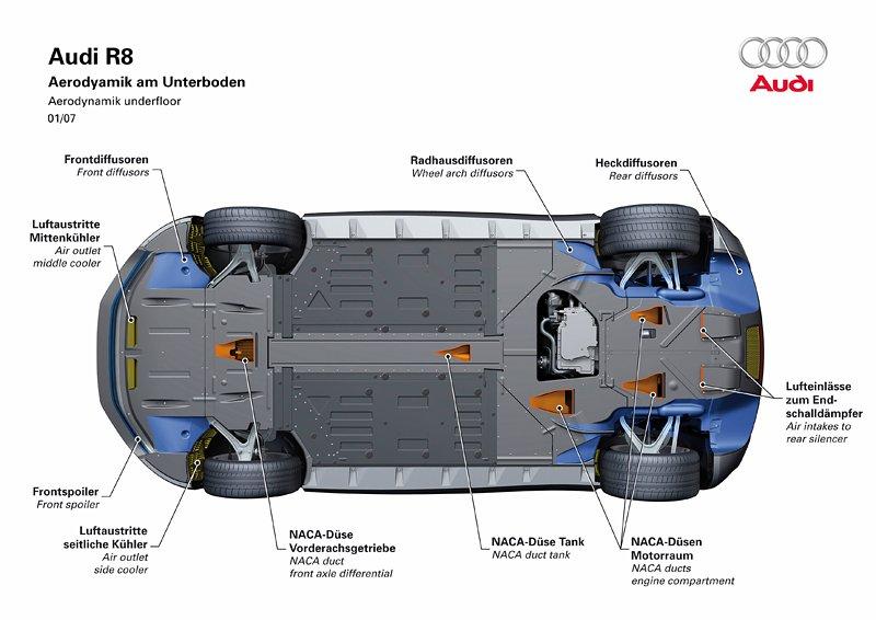 Audi R8 dostane motor V10 s turbem!: - fotka 30