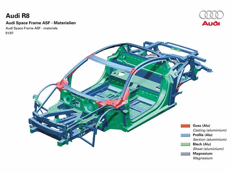 Audi R8 dostane motor V10 s turbem!: - fotka 35