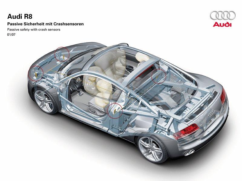 Audi R8 dostane motor V10 s turbem!: - fotka 36