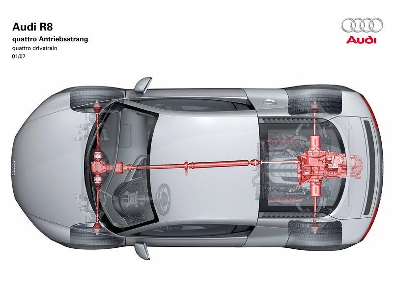 Audi R8 dostane motor V10 s turbem!: - fotka 37