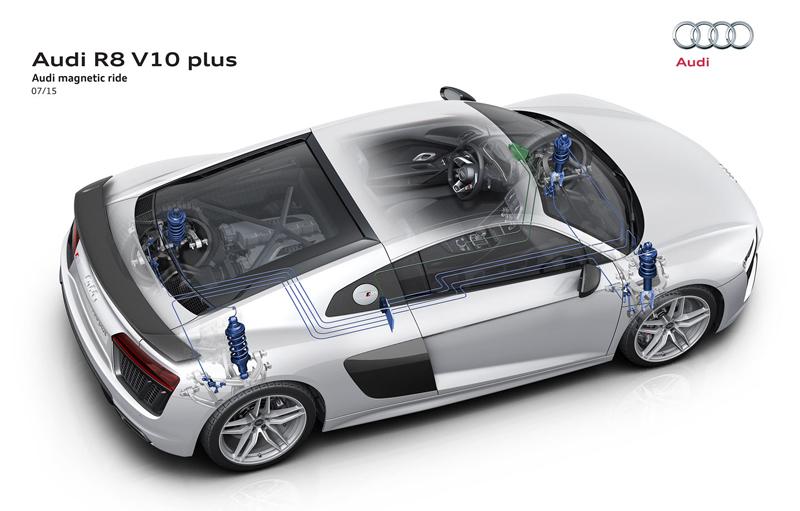 Za volantem: Audi R8: - fotka 83