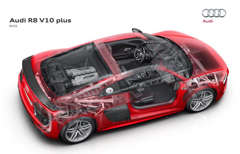 Za volantem: Audi R8: - fotka 87