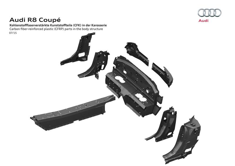 Za volantem: Audi R8: - fotka 91