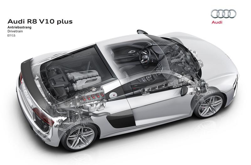 Za volantem: Audi R8: - fotka 92