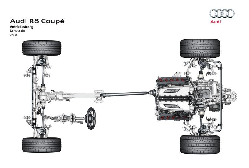 Za volantem: Audi R8: - fotka 95