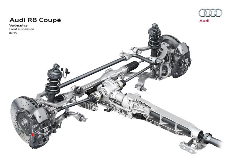 Za volantem: Audi R8: - fotka 104