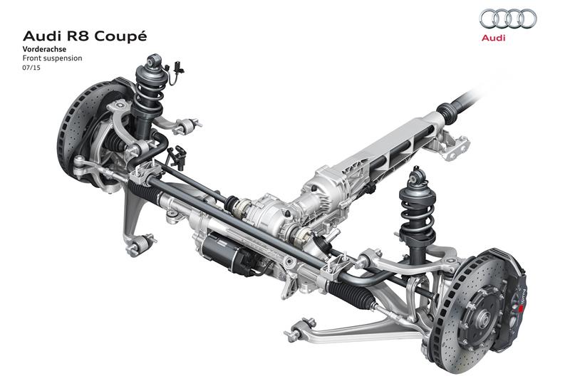 Za volantem: Audi R8: - fotka 105