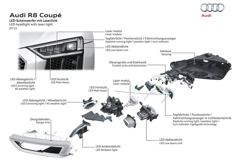 Za volantem: Audi R8: - fotka 108