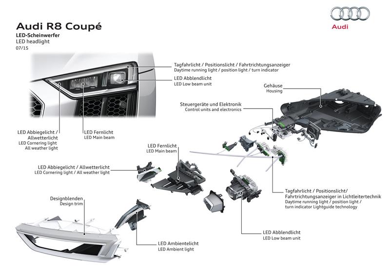 Za volantem: Audi R8: - fotka 109