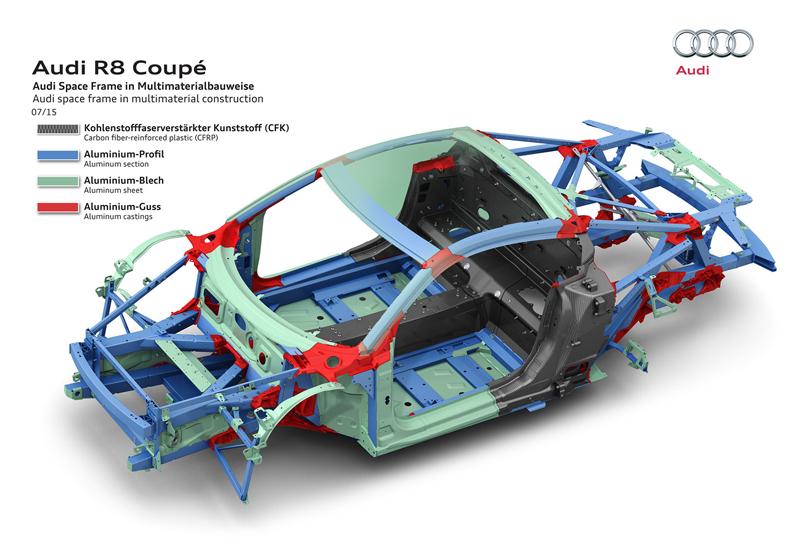 Za volantem: Audi R8: - fotka 111