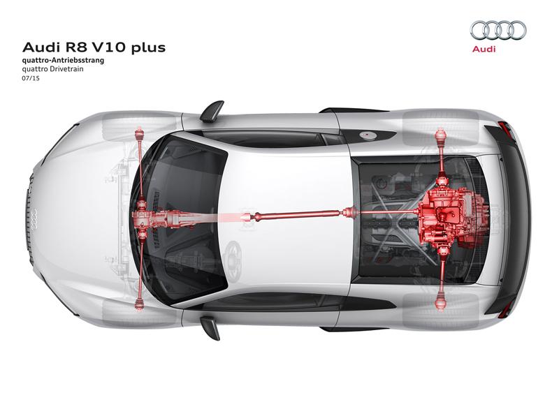 Za volantem: Audi R8: - fotka 115