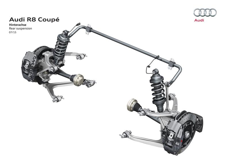 Za volantem: Audi R8: - fotka 116