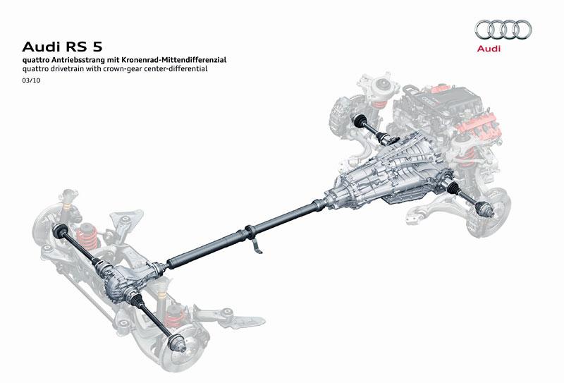 Audi RS5: velká fotogalerie: - fotka 117