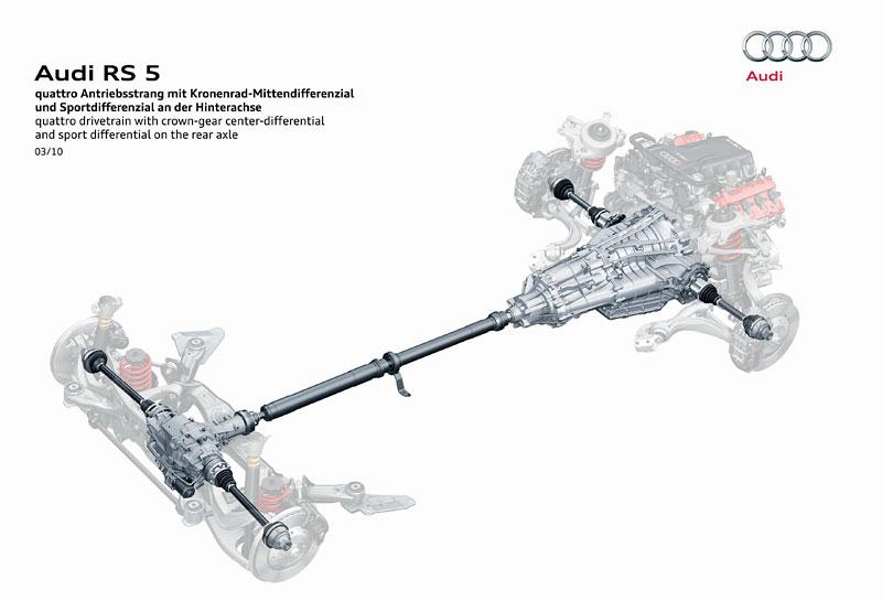 Audi RS5: velká fotogalerie: - fotka 118