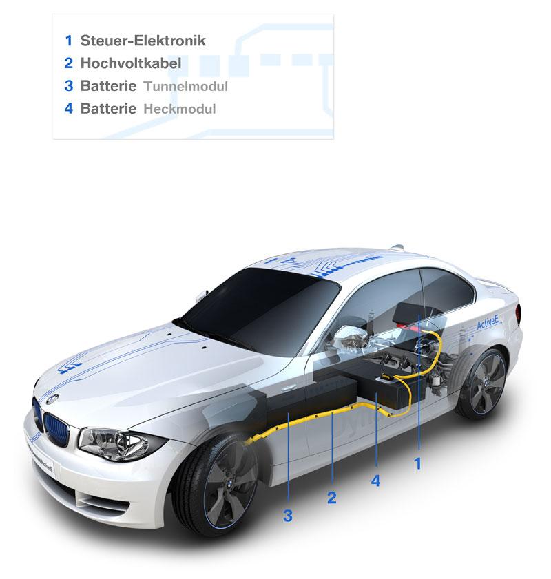 BMW Concept Active E: na plný baterky: - fotka 34