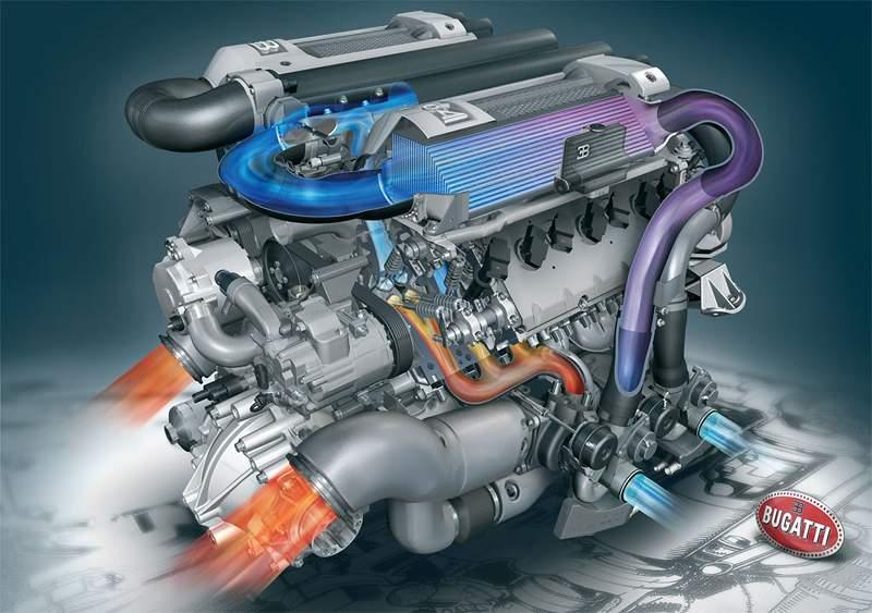 Bugatti plánuje 1200 koní pro nový model: - fotka 46