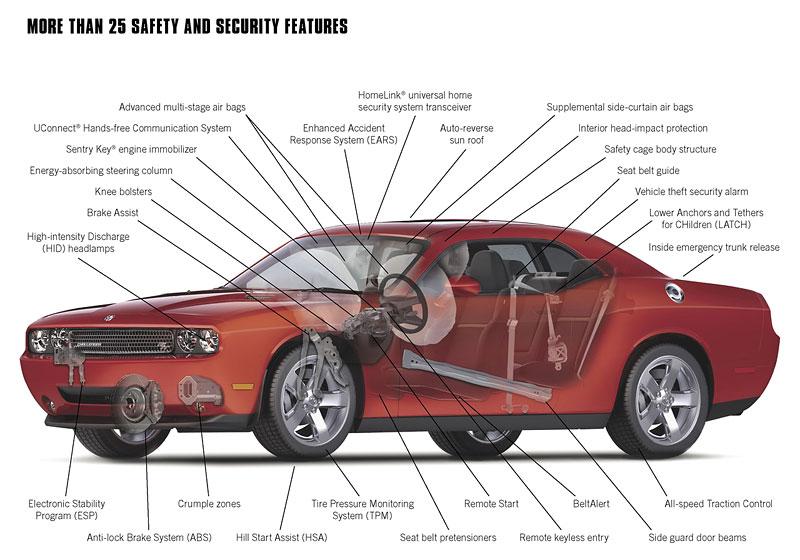 Dodge Challenger R/T – další svalovec: - fotka 30
