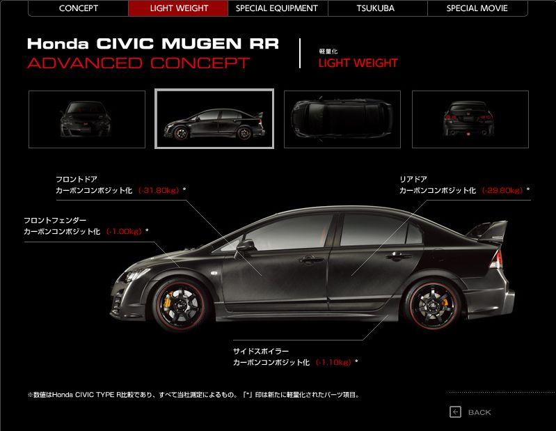 Mugen Civic RR Advanced Concept - Honda jako pírko: - fotka 8