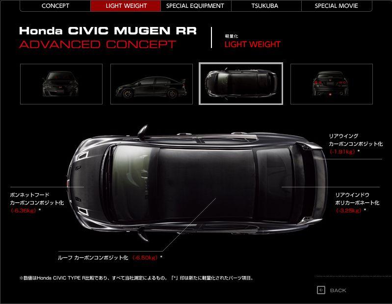 Mugen Civic RR Advanced Concept - Honda jako pírko: - fotka 9