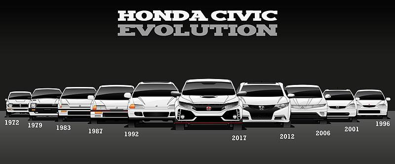 Evoluce legend. Podívejte se, jak se vyvíjely vozy, které jsou nejdéle ve výrobě: - fotka 6