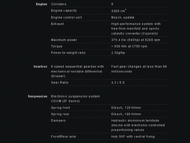 New Stratos: kompletní technická data (+ video): - fotka 33