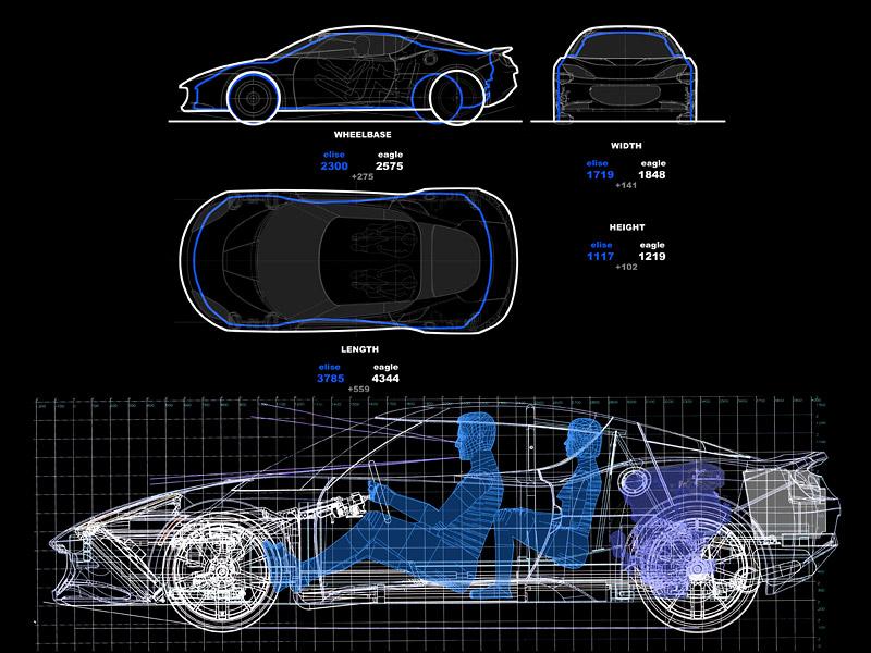 Lotus Evora: základ pro auta od konkurence?: - fotka 17