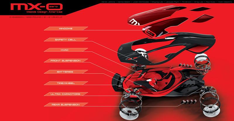 L.A. Design Challenge: 1000 lb car: - fotka 22