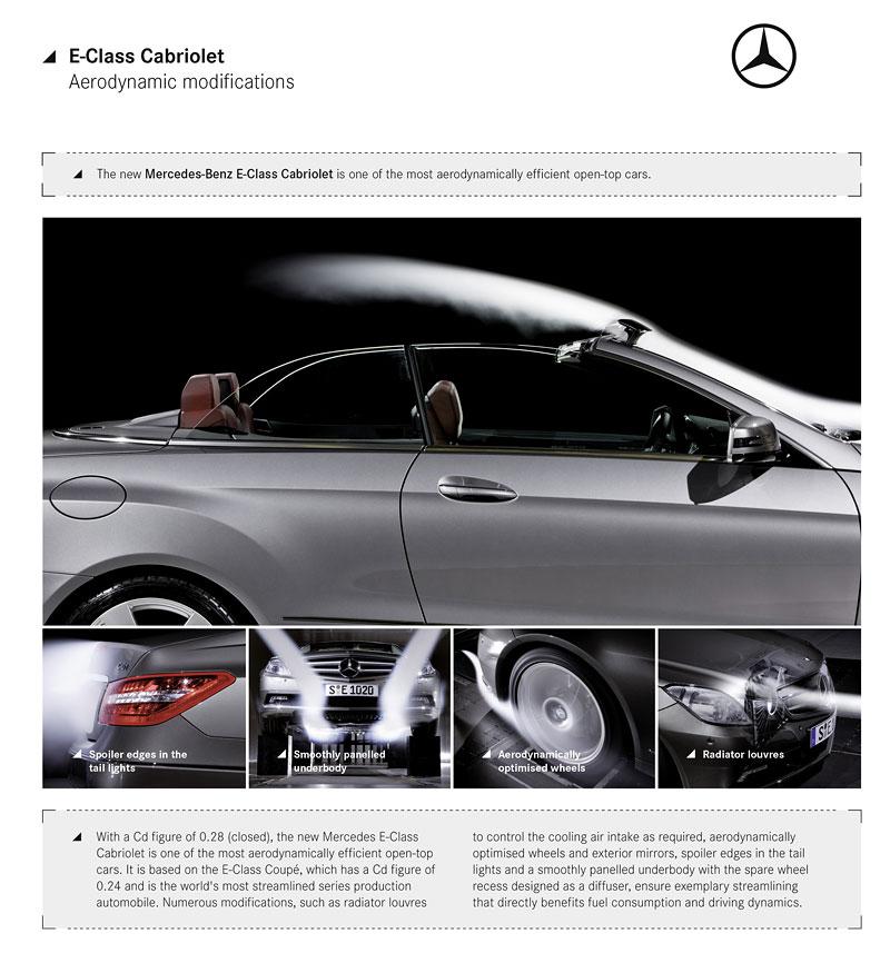 Ženeva 2010 živě: Mercedes-Benz E Cabriolet: - fotka 85
