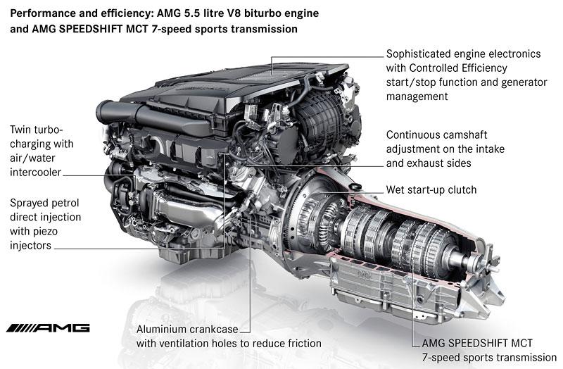 AMG má nový motor V8 5.5 Biturbo: - fotka 9