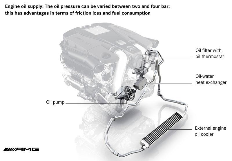 AMG má nový motor V8 5.5 Biturbo: - fotka 14